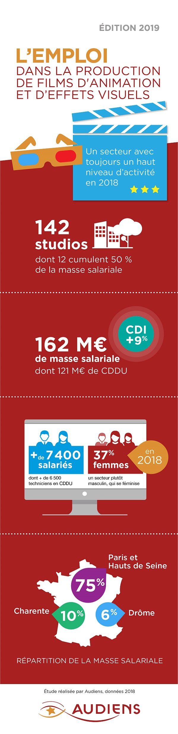 infographie-emploi-animation-50.jpg (maquette infographie animation)