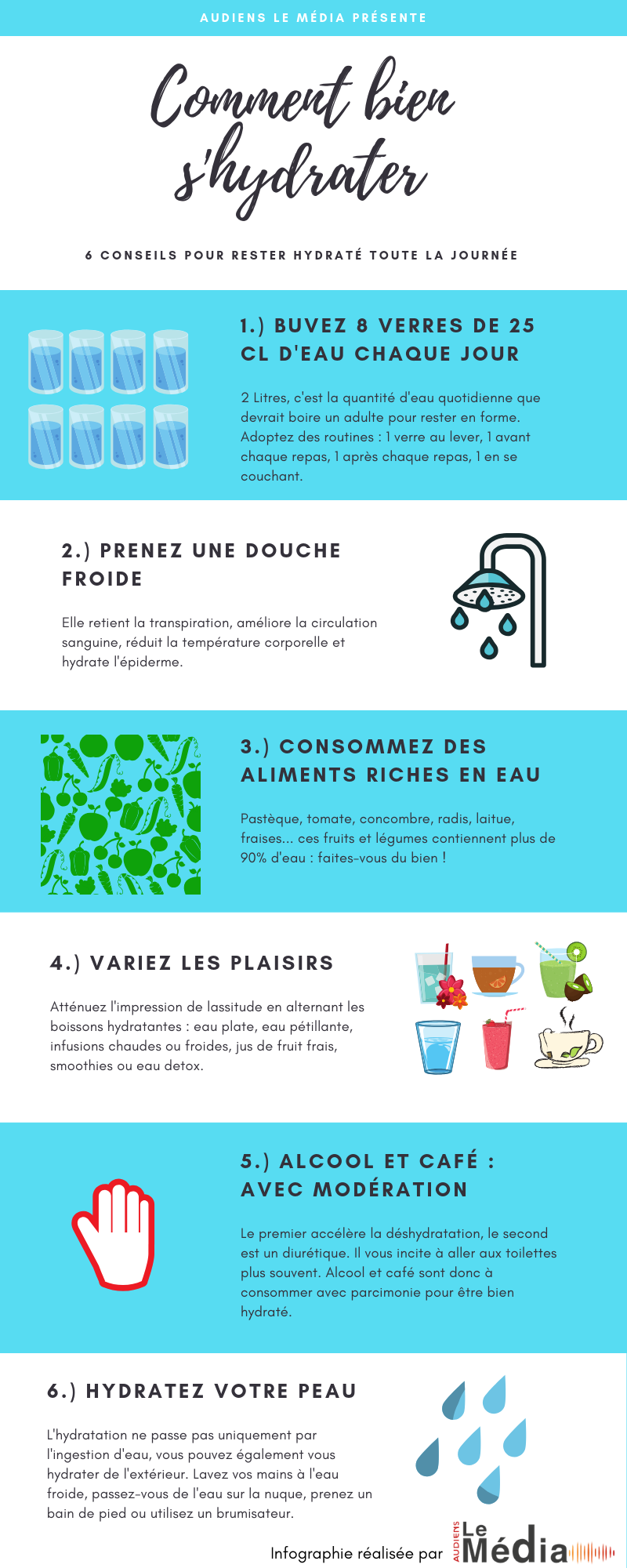 Infographie Audiens Hydratation-1.png